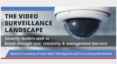 Razberi Survey: Video Costs, Quality and Reliability Top Surveillance Concerns